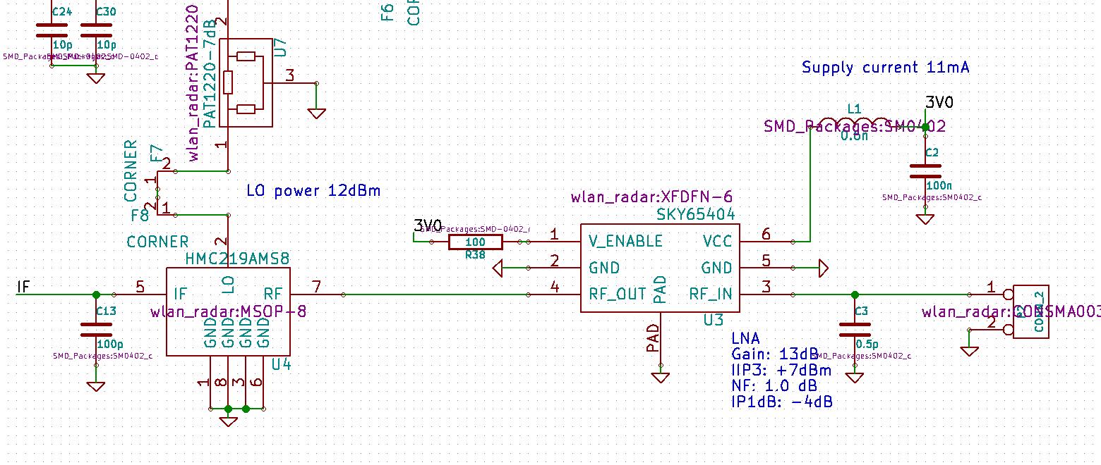 6 GHz frequency modulated radar - Henrik's Blog