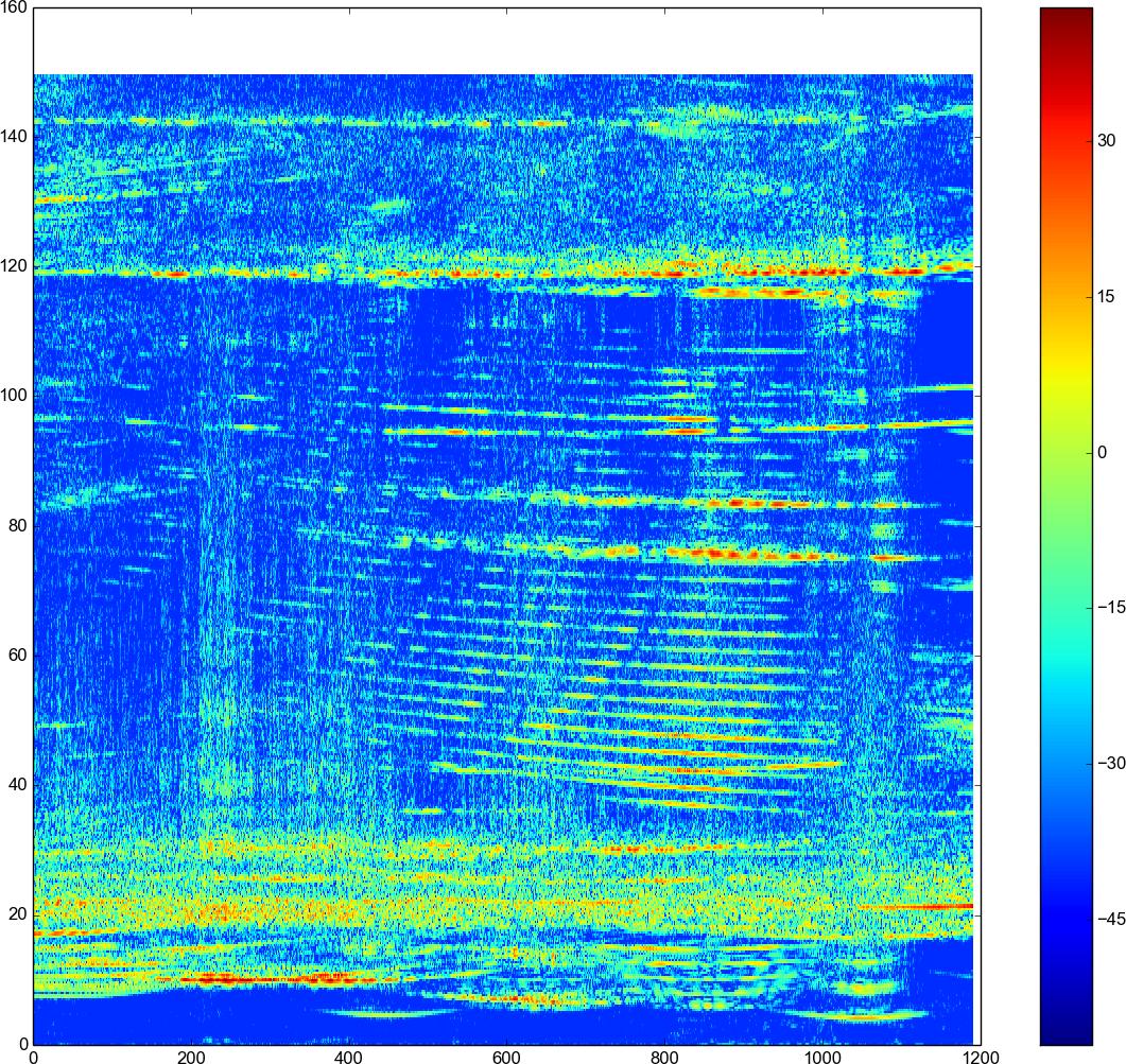 Homemade Synthetic Aperture Radar Henrik S Blog