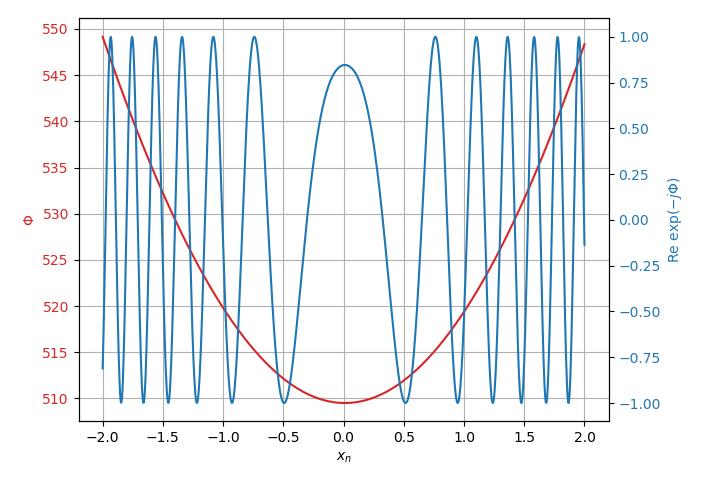 Synthetic-aperture radar imaging - Henrik's Blog