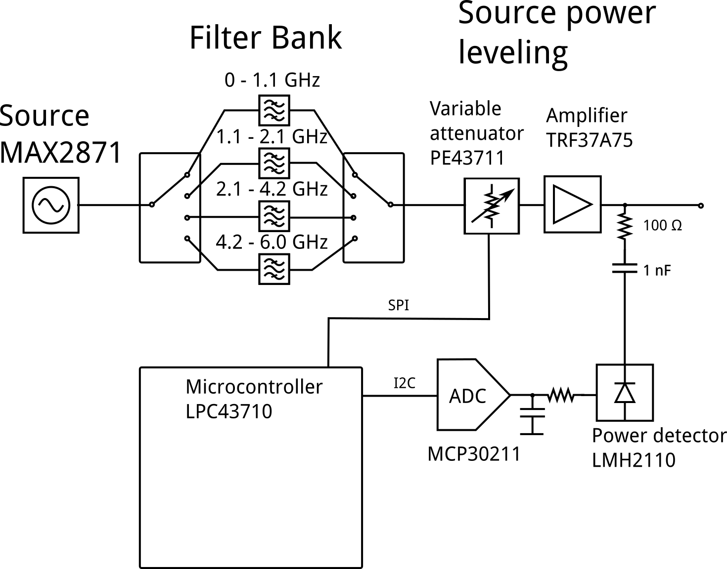 Cheap Homemade 30 Mhz 6 Ghz Vector Network Analyzer Henriks Blog Le9 Wiring Diagram
