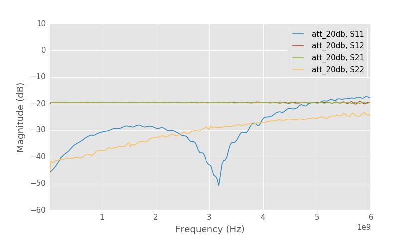 improved homemade vna henrik s blog rh hforsten com Coolant System Diagram Boundary Diagram